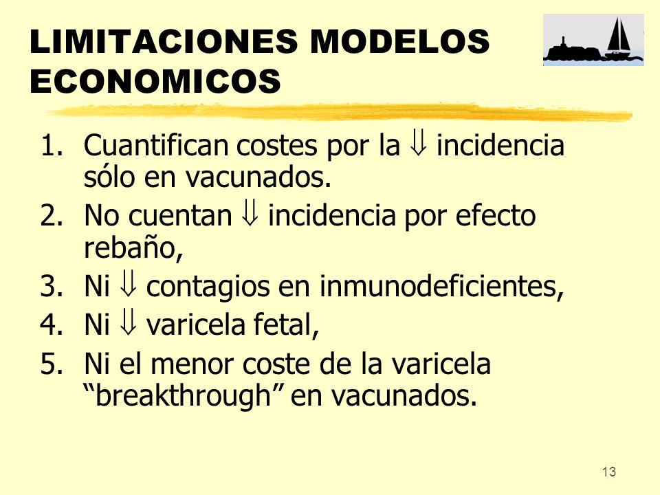 13 LIMITACIONES MODELOS ECONOMICOS 1.Cuantifican costes por la incidencia sólo en vacunados. 2.No cuentan incidencia por efecto rebaño, 3.Ni contagios