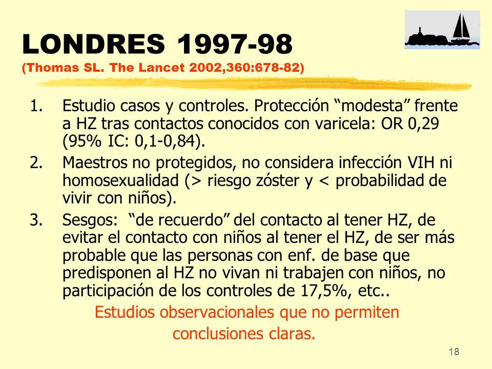 18 LONDRES 1997-98 (Thomas SL. The Lancet 2002,360:678-82) 1.Estudio casos y controles. Protección modesta frente a HZ tras contactos conocidos con va