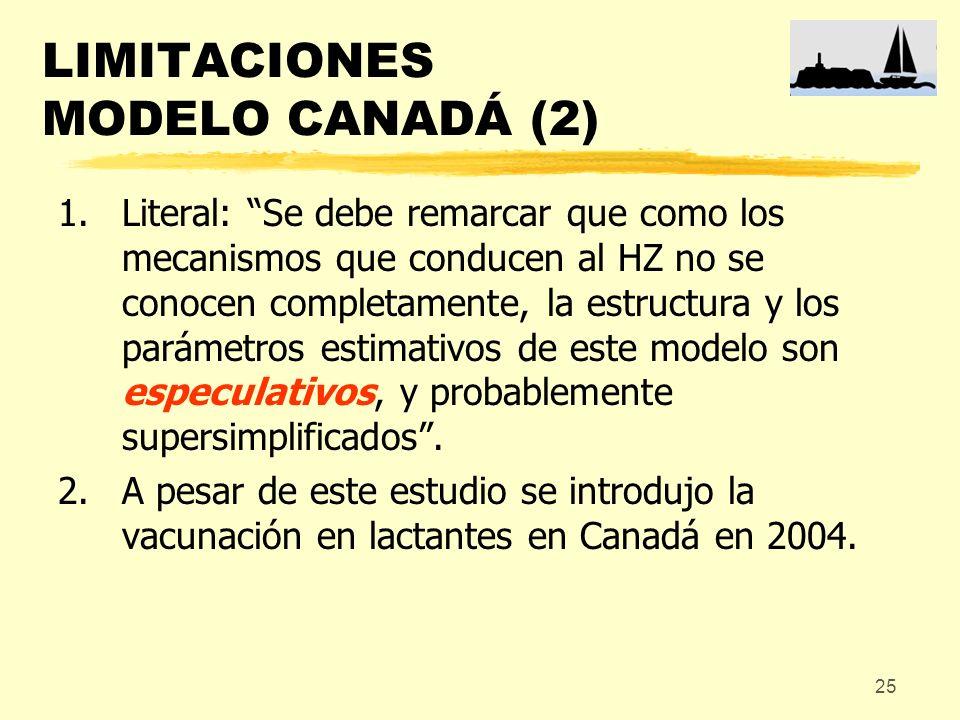 25 LIMITACIONES MODELO CANADÁ (2) 1.Literal: Se debe remarcar que como los mecanismos que conducen al HZ no se conocen completamente, la estructura y