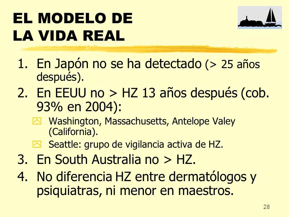 28 EL MODELO DE LA VIDA REAL 1.En Japón no se ha detectado (> 25 años después). 2.En EEUU no > HZ 13 años después (cob. 93% en 2004): yWashington, Mas