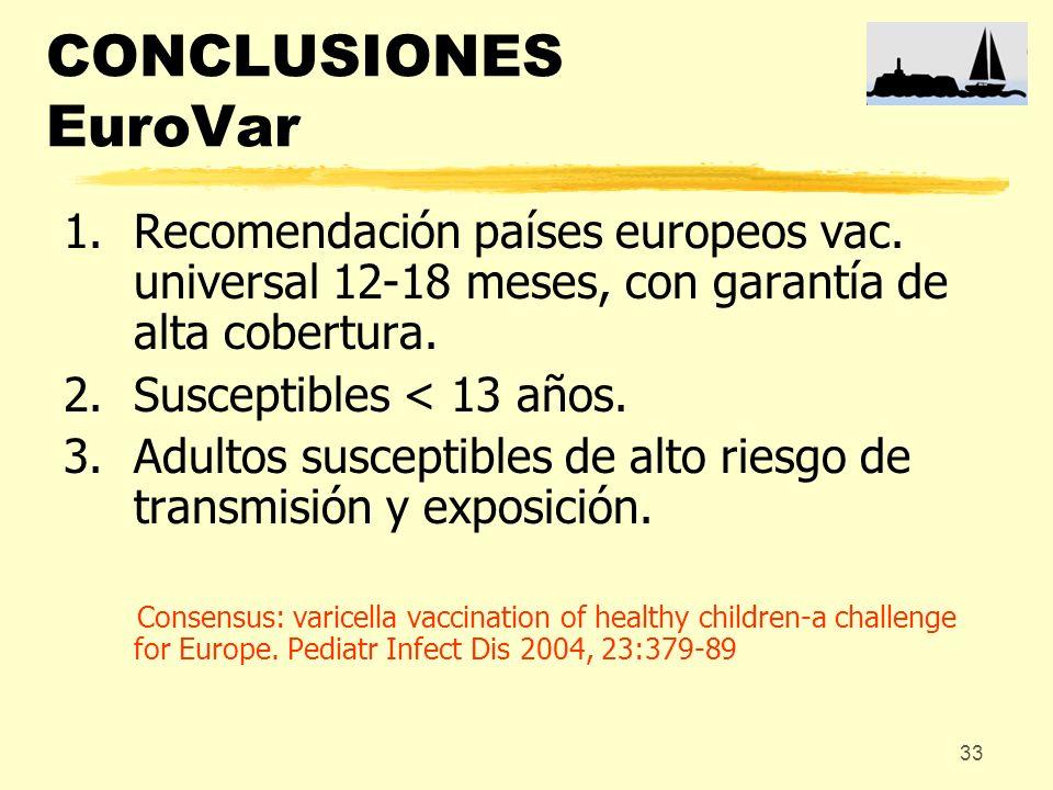 33 CONCLUSIONES EuroVar 1.Recomendación países europeos vac. universal 12-18 meses, con garantía de alta cobertura. 2.Susceptibles < 13 años. 3.Adulto