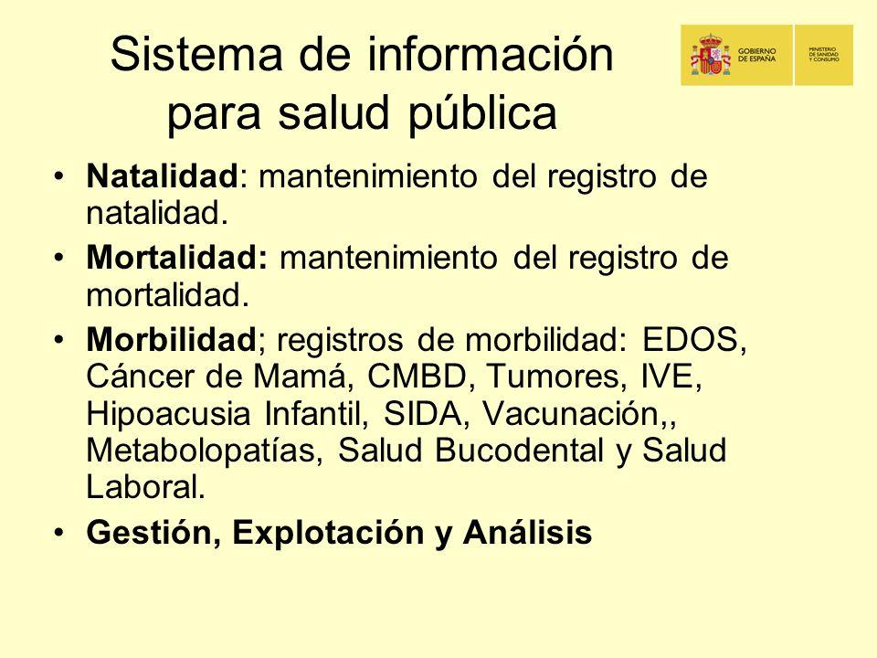 Sistema de información para salud pública Natalidad: mantenimiento del registro de natalidad. Mortalidad: mantenimiento del registro de mortalidad. Mo