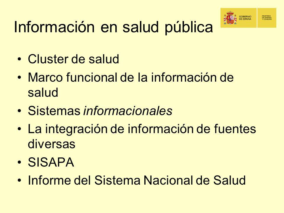 Información en salud pública Cluster de salud Marco funcional de la información de salud Sistemas informacionales La integración de información de fue
