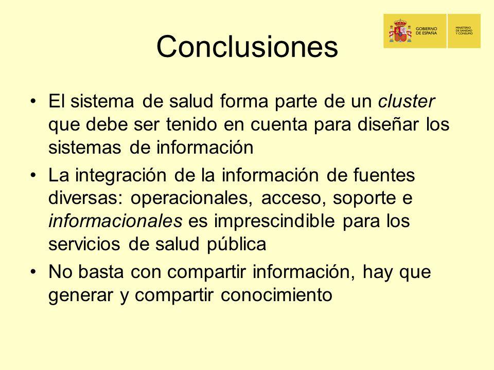 Conclusiones El sistema de salud forma parte de un cluster que debe ser tenido en cuenta para diseñar los sistemas de información La integración de la