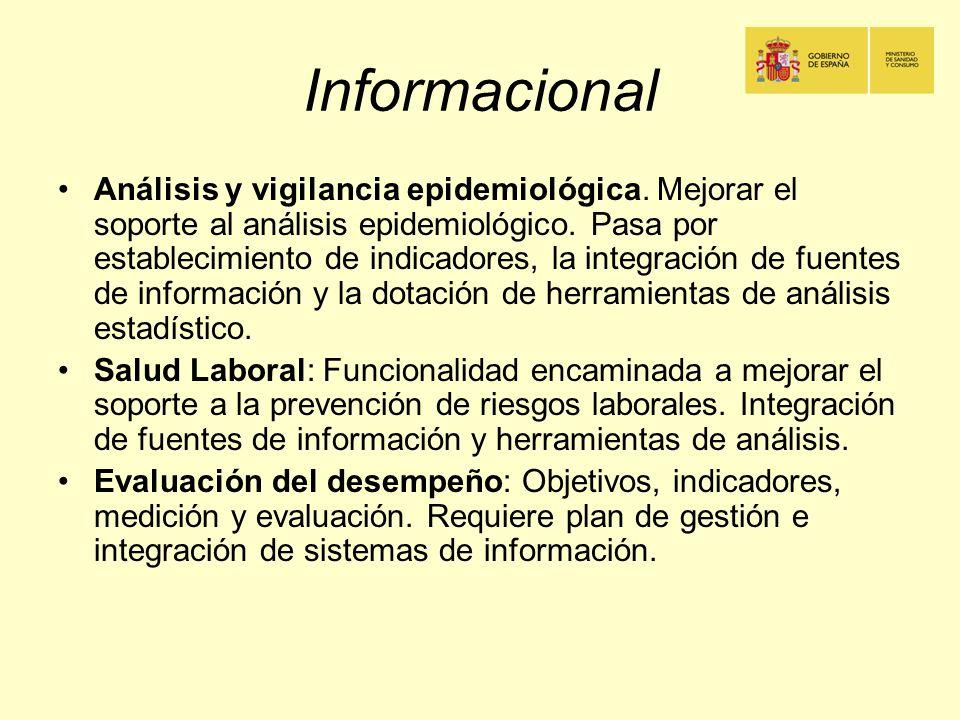 Informacional Análisis y vigilancia epidemiológica. Mejorar el soporte al análisis epidemiológico. Pasa por establecimiento de indicadores, la integra