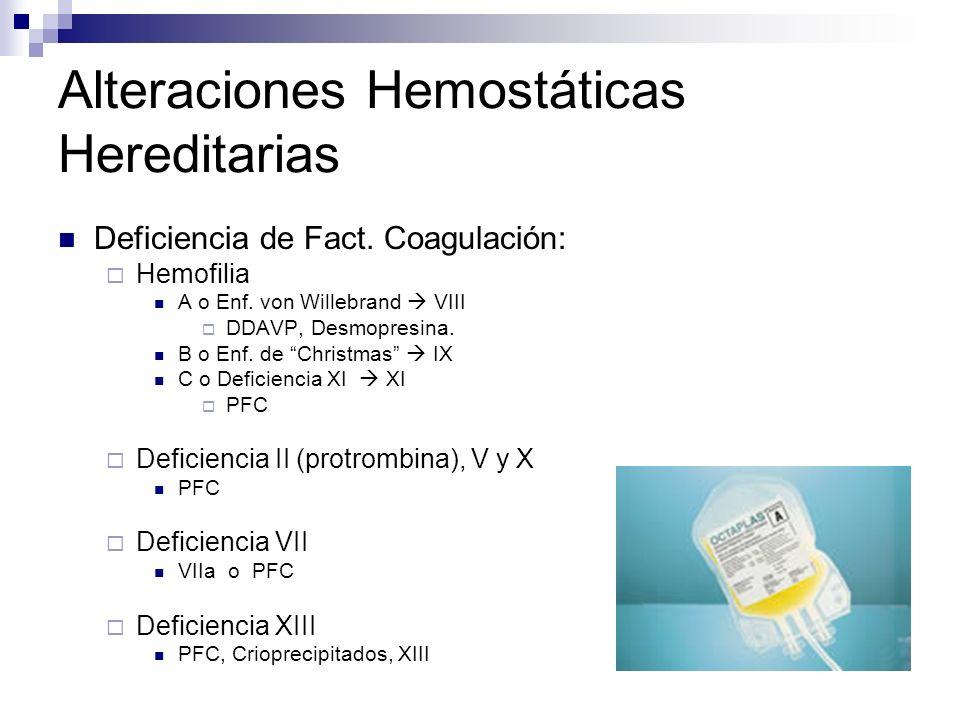 Alteraciones Hemostáticas Hereditarias Deficiencia de Fact. Coagulación: Hemofilia A o Enf. von Willebrand VIII DDAVP, Desmopresina. B o Enf. de Chris