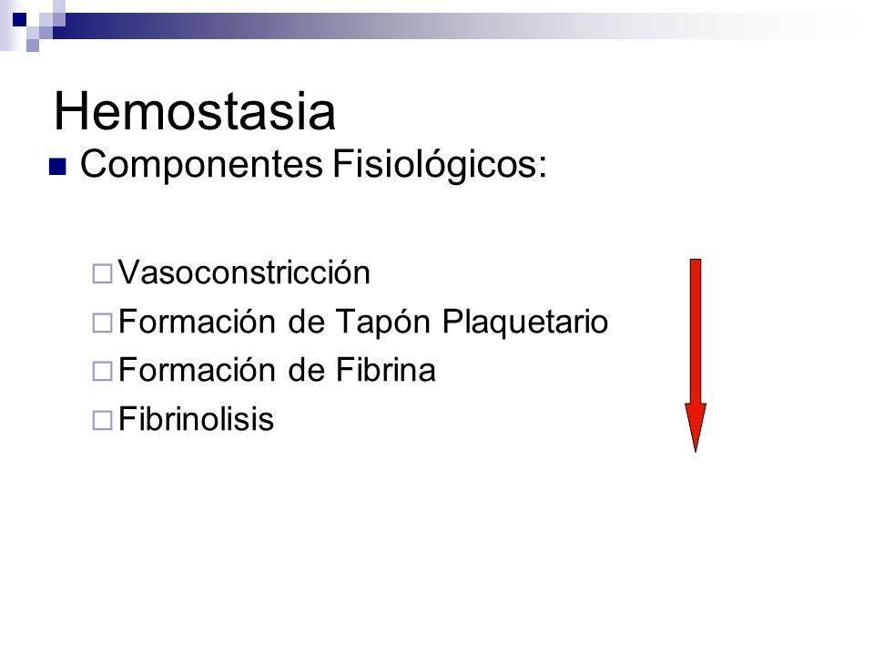 Hemostasia Componentes Fisiológicos: Vasoconstricción Formación de Tapón Plaquetario Formación de Fibrina Fibrinolisis