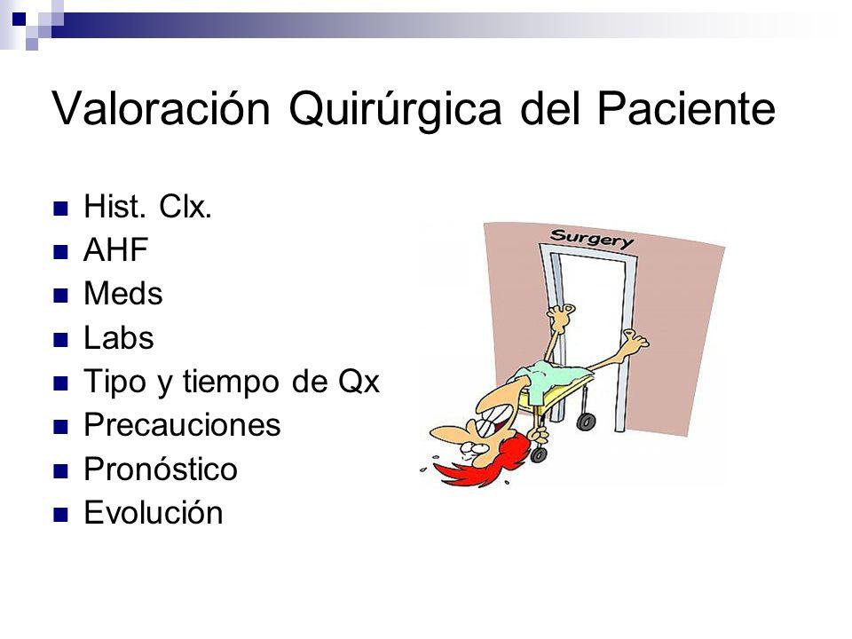 Valoración Quirúrgica del Paciente Hist. Clx. AHF Meds Labs Tipo y tiempo de Qx Precauciones Pronóstico Evolución