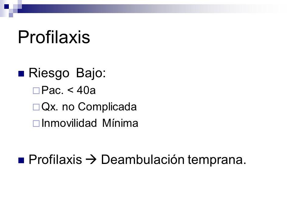 Profilaxis Riesgo Bajo: Pac. < 40a Qx. no Complicada Inmovilidad Mínima Profilaxis Deambulación temprana.