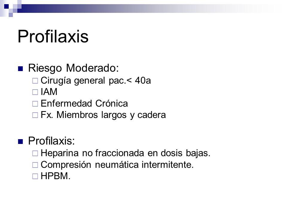 Profilaxis Riesgo Moderado: Cirugía general pac.< 40a IAM Enfermedad Crónica Fx. Miembros largos y cadera Profilaxis: Heparina no fraccionada en dosis