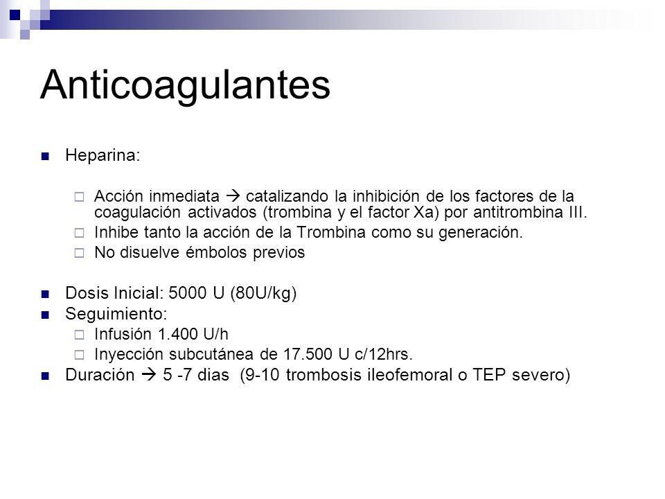 Anticoagulantes Heparina: Acción inmediata catalizando la inhibición de los factores de la coagulación activados (trombina y el factor Xa) por antitro