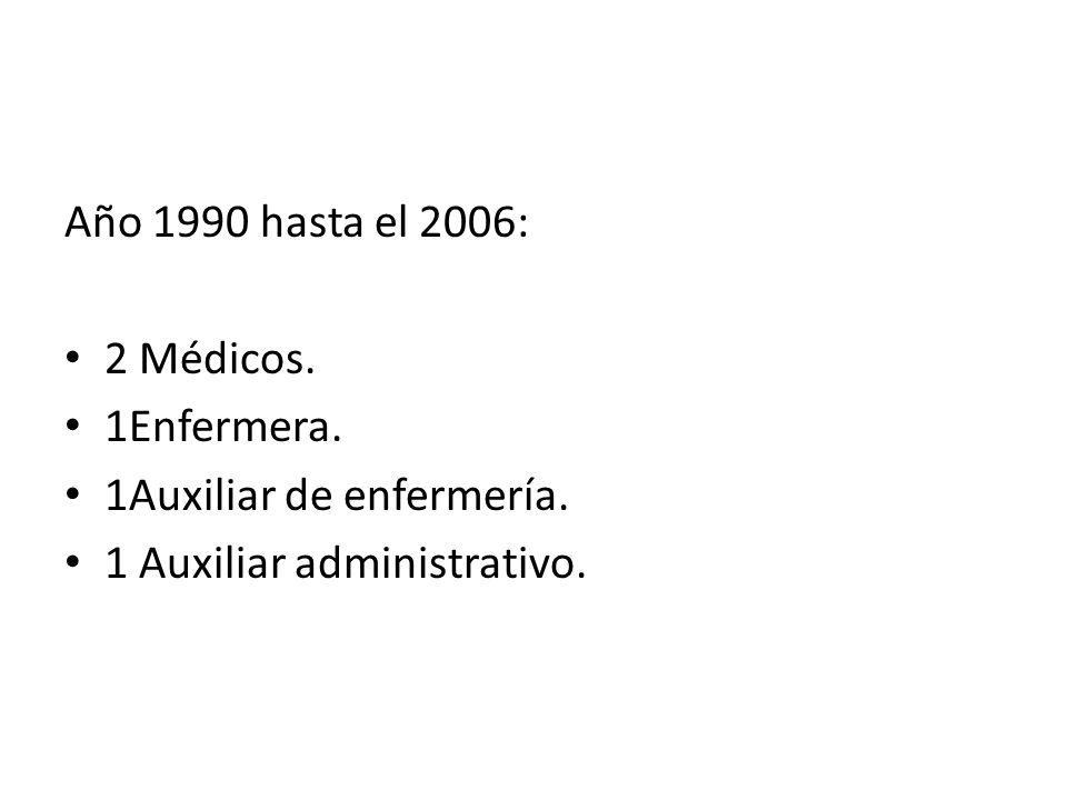 Servicio de Medicina Preventiva Actualmente el organigrama es: 1 Jefe de Servicio.