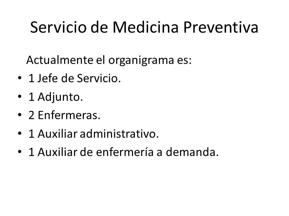 Servicio de Medicina Preventiva Actualmente el organigrama es: 1 Jefe de Servicio. 1 Adjunto. 2 Enfermeras. 1 Auxiliar administrativo. 1 Auxiliar de e