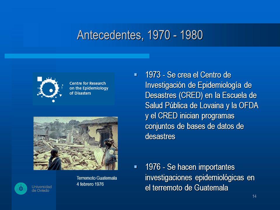 14 1973 - Se crea el Centro de Investigación de Epidemiología de Desastres (CRED) en la Escuela de Salud Pública de Lovaina y la OFDA y el CRED inician programas conjuntos de bases de datos de desastres 1973 - Se crea el Centro de Investigación de Epidemiología de Desastres (CRED) en la Escuela de Salud Pública de Lovaina y la OFDA y el CRED inician programas conjuntos de bases de datos de desastres 1976 - Se hacen importantes investigaciones epidemiológicas en el terremoto de Guatemala 1976 - Se hacen importantes investigaciones epidemiológicas en el terremoto de Guatemala 1973 - Se crea el Centro de Investigación de Epidemiología de Desastres (CRED) en la Escuela de Salud Pública de Lovaina y la OFDA y el CRED inician programas conjuntos de bases de datos de desastres 1973 - Se crea el Centro de Investigación de Epidemiología de Desastres (CRED) en la Escuela de Salud Pública de Lovaina y la OFDA y el CRED inician programas conjuntos de bases de datos de desastres 1976 - Se hacen importantes investigaciones epidemiológicas en el terremoto de Guatemala 1976 - Se hacen importantes investigaciones epidemiológicas en el terremoto de Guatemala Terremoto Guatemala 4 febrero 1976 Antecedentes, 1970 - 1980