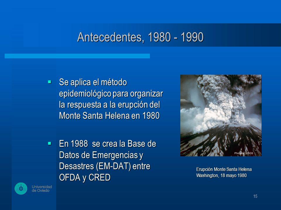 15 Se aplica el método epidemiológico para organizar la respuesta a la erupción del Monte Santa Helena en 1980 Se aplica el método epidemiológico para organizar la respuesta a la erupción del Monte Santa Helena en 1980 En 1988 se crea la Base de Datos de Emergencias y Desastres (EM-DAT) entre OFDA y CRED En 1988 se crea la Base de Datos de Emergencias y Desastres (EM-DAT) entre OFDA y CRED Se aplica el método epidemiológico para organizar la respuesta a la erupción del Monte Santa Helena en 1980 Se aplica el método epidemiológico para organizar la respuesta a la erupción del Monte Santa Helena en 1980 En 1988 se crea la Base de Datos de Emergencias y Desastres (EM-DAT) entre OFDA y CRED En 1988 se crea la Base de Datos de Emergencias y Desastres (EM-DAT) entre OFDA y CRED Erupción Monte Santa Helena Washington, 18 mayo 1980 Erupción Monte Santa Helena Washington, 18 mayo 1980 Antecedentes, 1980 - 1990