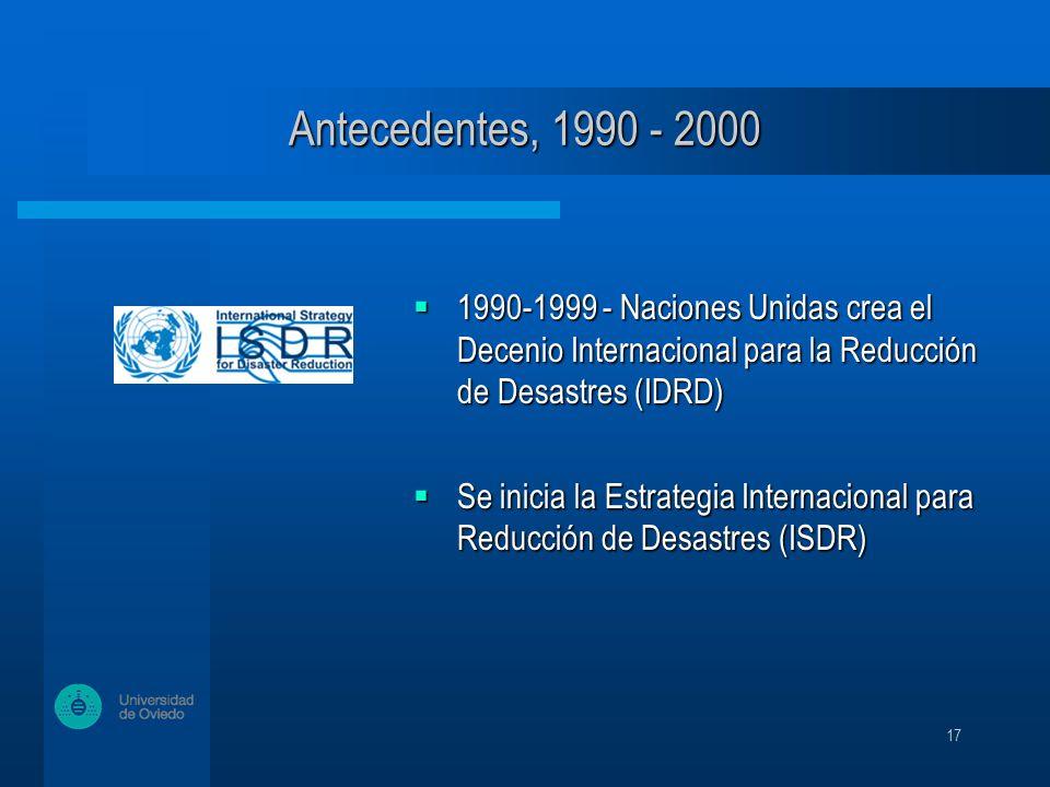 17 1990-1999 - Naciones Unidas crea el Decenio Internacional para la Reducción de Desastres (IDRD) 1990-1999 - Naciones Unidas crea el Decenio Internacional para la Reducción de Desastres (IDRD) Se inicia la Estrategia Internacional para Reducción de Desastres (ISDR) Se inicia la Estrategia Internacional para Reducción de Desastres (ISDR) 1990-1999 - Naciones Unidas crea el Decenio Internacional para la Reducción de Desastres (IDRD) 1990-1999 - Naciones Unidas crea el Decenio Internacional para la Reducción de Desastres (IDRD) Se inicia la Estrategia Internacional para Reducción de Desastres (ISDR) Se inicia la Estrategia Internacional para Reducción de Desastres (ISDR) Antecedentes, 1990 - 2000
