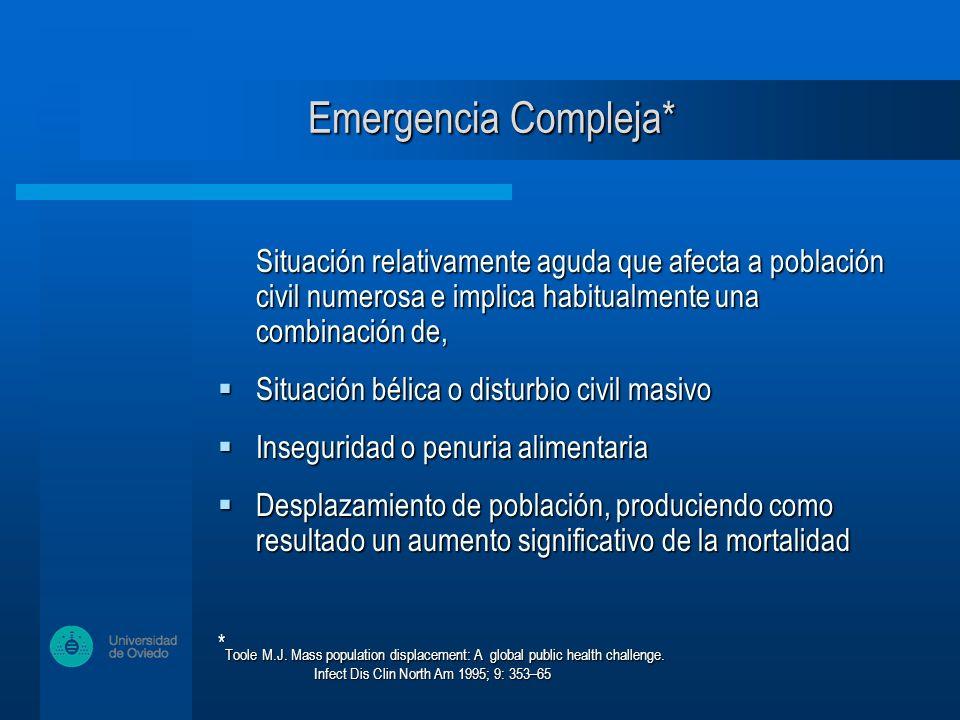 Emergencia Compleja* Situación relativamente aguda que afecta a población civil numerosa e implica habitualmente una combinación de, Situación bélica