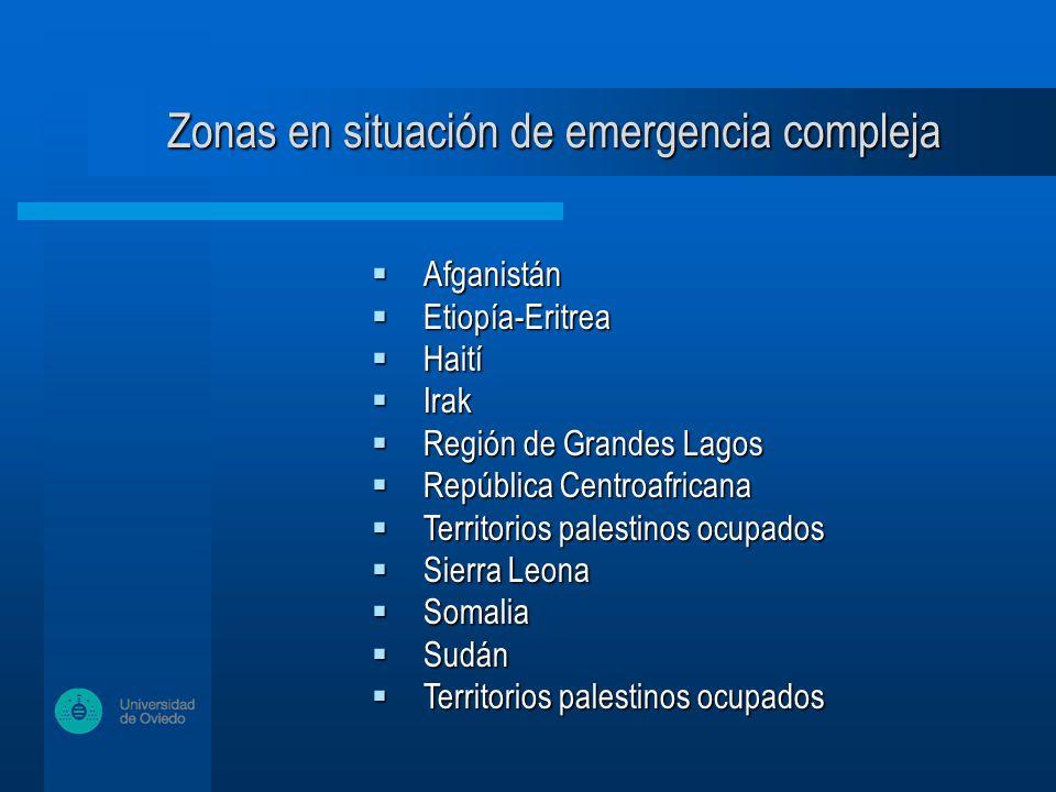 Mortalidad en emergencias complejas, 1991-2002 PAÍS, AÑO (ZONA)POBLACIÓNTCM 10.000/díaTCM<5 10.000/día Iraq, 1991(Zakho camp)Despl Kurdos3 (2,7-3,4)5,5 (n/a) Malawi, 1992(Lisungwe camp)Refug Mozamb1-3,6 (n/a) 5 (n/a) Somalia, 1992(Baidoa)Despl16,8 (14,6-19,1)32 (27,3-36,7) Somalia, 1992(Afgoi)Local, Despl4,7 (3,9-5,5)10,4 (8-12,9) Sudan Sur,1998Bahr El GazaLocal, Despl9,2-26,1 (NR)17,6-45,7 Afganistán, 2001KohistanLocal2,6 (1,7- 3,5)5,9 (2-8,8) RD Congo, 1994Katale campRefug (Ruanda)41,3 (NR)40,4 (NR) RD Congo, 2002RDC EsteLocal, Despl1,2 (0,7-1,6)2,9 (1,3-4,6) Costa Marfil, 1995Tabou districtRefug (Liberia)2 (1,6-2,6)5,6 (4,1-7.7) Liberia, 1996TubmanburgLocal, Despl14,3 (NR)34,5 (NR) RD Corea,1998YanbianInmig RDCorea1,1 (NR)2,4 (NR) Tanzania,1999Lugufu campRefug1,1(0,9-1,2)3,5 (2,8-4,2) Etiopía, 2000GodeLocal, Despl3,2 (2,4-3.8)6,8 (5,4-8,2) Guinea, 2001Parrots BeakRefug (SL, Lib)0,3 (n/a)0,9 (n/a) Angola, 2002Luena, MoxicoDespl3,6 (NR)6 (NR) Congo Brazz 2002MindoulitownLocal>5 (NR)>10 (NR) PAÍS, AÑO (ZONA)POBLACIÓNTCM 10.000/díaTCM<5 10.000/día Iraq, 1991(Zakho camp)Despl Kurdos3 (2,7-3,4)5,5 (n/a) Malawi, 1992(Lisungwe camp)Refug Mozamb1-3,6 (n/a) 5 (n/a) Somalia, 1992(Baidoa)Despl16,8 (14,6-19,1)32 (27,3-36,7) Somalia, 1992(Afgoi)Local, Despl4,7 (3,9-5,5)10,4 (8-12,9) Sudan Sur,1998Bahr El GazaLocal, Despl9,2-26,1 (NR)17,6-45,7 Afganistán, 2001KohistanLocal2,6 (1,7- 3,5)5,9 (2-8,8) RD Congo, 1994Katale campRefug (Ruanda)41,3 (NR)40,4 (NR) RD Congo, 2002RDC EsteLocal, Despl1,2 (0,7-1,6)2,9 (1,3-4,6) Costa Marfil, 1995Tabou districtRefug (Liberia)2 (1,6-2,6)5,6 (4,1-7.7) Liberia, 1996TubmanburgLocal, Despl14,3 (NR)34,5 (NR) RD Corea,1998YanbianInmig RDCorea1,1 (NR)2,4 (NR) Tanzania,1999Lugufu campRefug1,1(0,9-1,2)3,5 (2,8-4,2) Etiopía, 2000GodeLocal, Despl3,2 (2,4-3.8)6,8 (5,4-8,2) Guinea, 2001Parrots BeakRefug (SL, Lib)0,3 (n/a)0,9 (n/a) Angola, 2002Luena, MoxicoDespl3,6 (NR)6 (NR) Congo Brazz 2002MindoulitownLocal>5 (NR)>10 (NR)