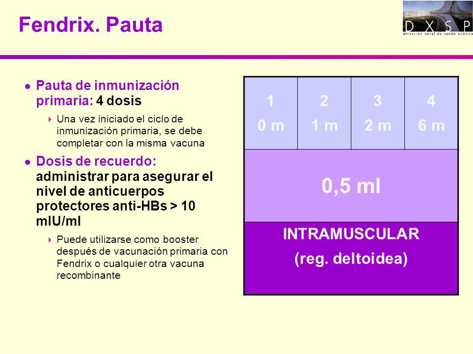 Fendrix. Pauta Pauta de inmunización primaria: 4 dosis Una vez iniciado el ciclo de inmunización primaria, se debe completar con la misma vacuna Dosis