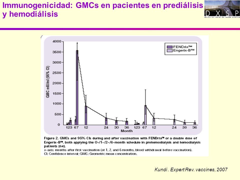 Immunogenicidad: GMCs en pacientes en prediálisis y hemodiálisis Kundi. Expert Rev. vaccines, 2007