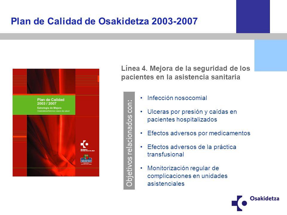 Modelo Asistencial MA.1 Enfoque en el proceso del/la Usuario/a- Paciente MA.