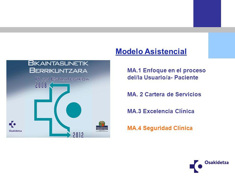 MA.4.1: Gestionar la incidencia de EA relacionados con la asistencia sanitaria a nivel local de servicios estructurando un sistema de monitorización, medición y notificación.
