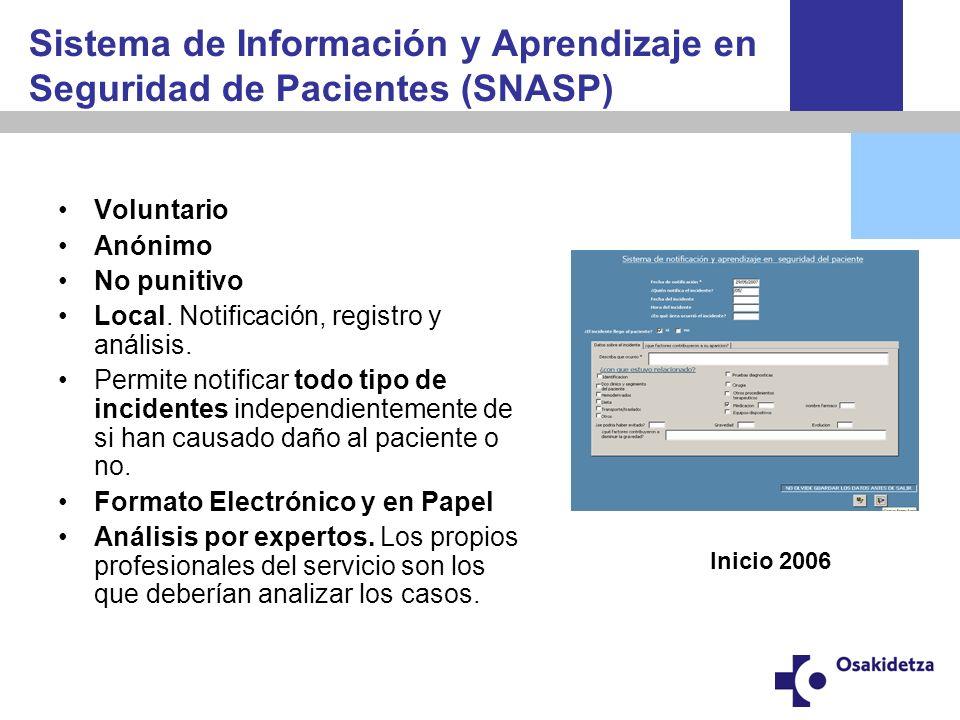 Sistemas de información en Seguridad Clínica CMBD INOZ EPINE PRODUCTOS SANITARIOS SNASP QINCI HELICS ISMP FARMACOVIGILANCIA ENF.