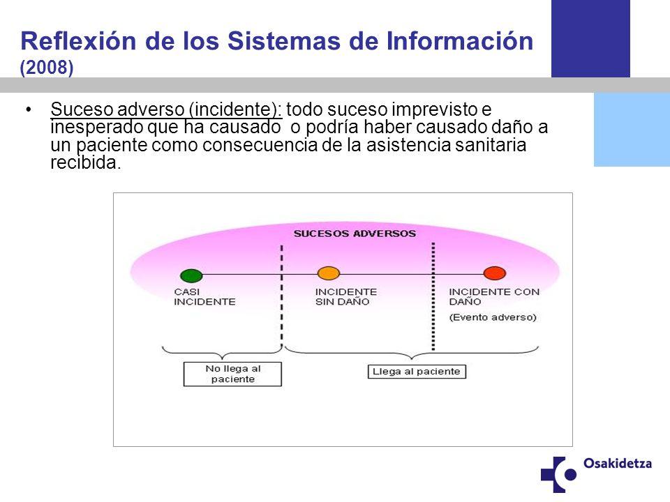 Sistemas de Registro Función: Monitorizar (¿Conocer cuánto?) Monitorizar = Observar mediante herramientas especiales el curso de uno o varios parámetros para detectar posibles anomalías -> Tendencia temporal Conjunto de datos relacionados entre sí por una o más características que no son el suceso adverso, y que constituyen una unidad de información en una base de datos.