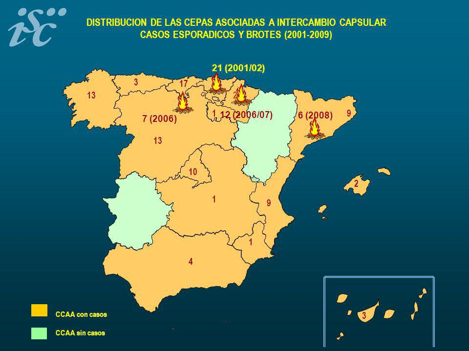 DISTRIBUCION DE LAS CEPAS ASOCIADAS A INTERCAMBIO CAPSULAR CASOS ESPORADICOS Y BROTES (2001-2009) CCAA con casos CCAA sin casos 37 17 3 13 1 24 9 10 1 9 1 4 3 2 21 (2001/02) 7 (2006) 12 (2006/07) 6 (2008)