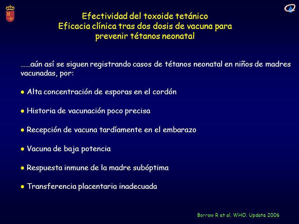 Efectividad del toxoide tetánico Eficacia clínica tras dos dosis de vacuna para prevenir tétanos neonatal ……aún así se siguen registrando casos de tét