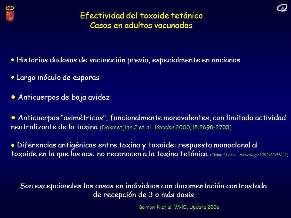 Efectividad del toxoide tetánico Casos en adultos vacunados Historias dudosas de vacunación previa, especialmente en ancianos Largo inóculo de esporas