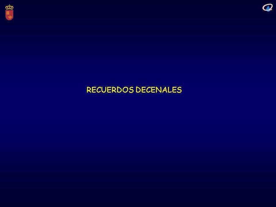 RECUERDOS DECENALES