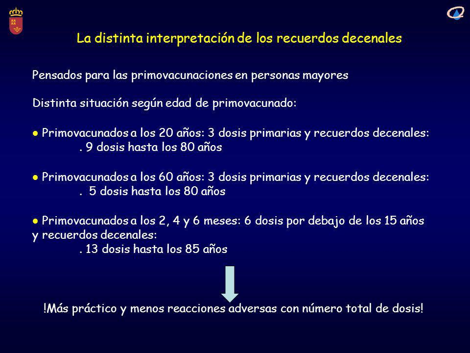 La distinta interpretación de los recuerdos decenales Pensados para las primovacunaciones en personas mayores Distinta situación según edad de primova