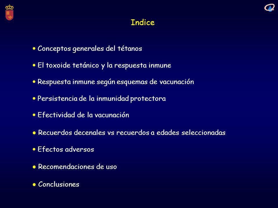 Indice Conceptos generales del tétanos El toxoide tetánico y la respuesta inmune Respuesta inmune según esquemas de vacunación Persistencia de la inmu