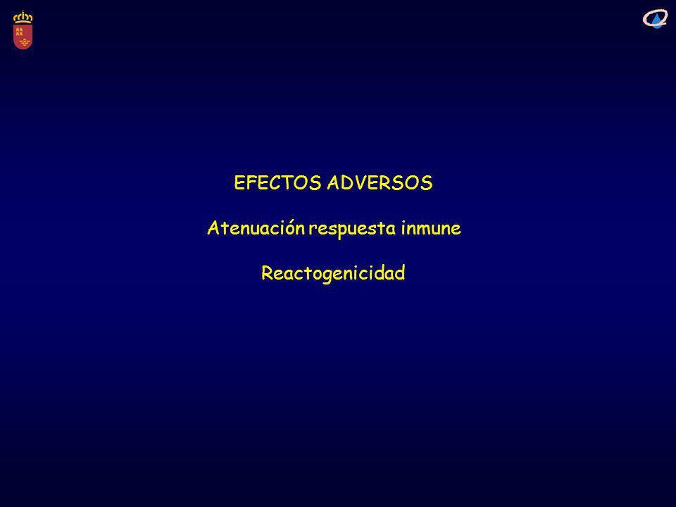 EFECTOS ADVERSOS Atenuación respuesta inmune Reactogenicidad