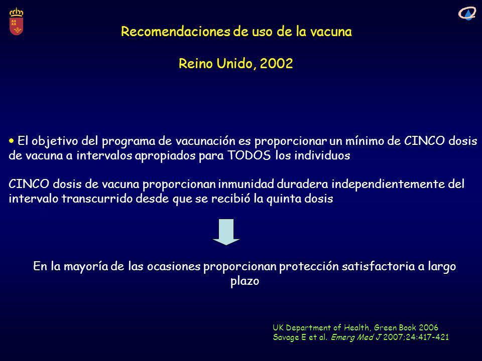 Recomendaciones de uso de la vacuna Reino Unido, 2002 El objetivo del programa de vacunación es proporcionar un mínimo de CINCO dosis de vacuna a inte