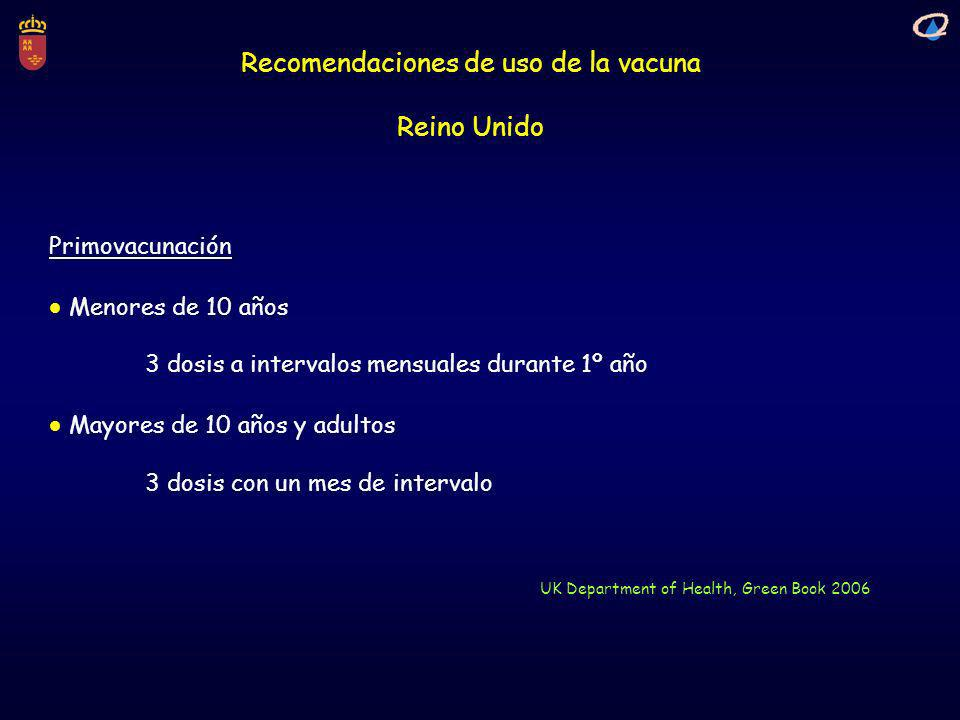 Recomendaciones de uso de la vacuna Reino Unido UK Department of Health, Green Book 2006 Primovacunación Menores de 10 años 3 dosis a intervalos mensu