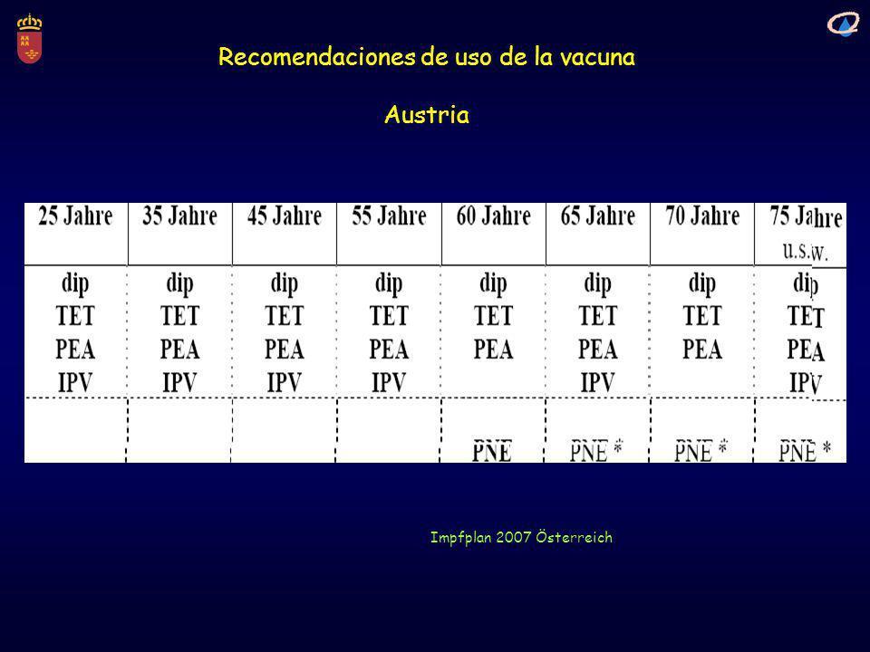 Recomendaciones de uso de la vacuna Austria Impfplan 2007 Österreich