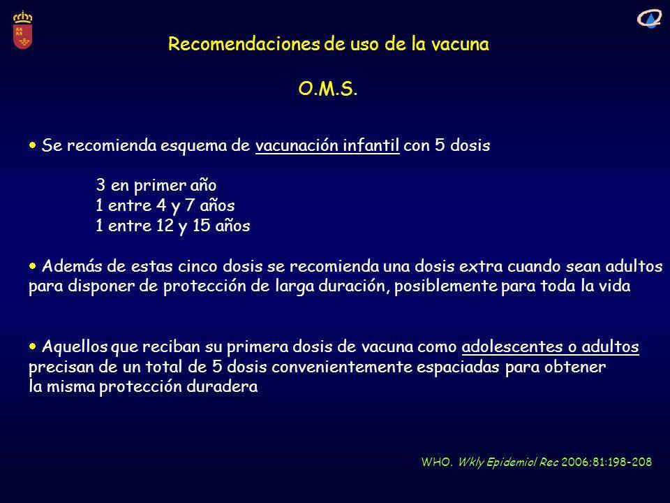 Recomendaciones de uso de la vacuna O.M.S. WHO. Wkly Epidemiol Rec 2006;81:198-208 Se recomienda esquema de vacunación infantil con 5 dosis 3 en prime