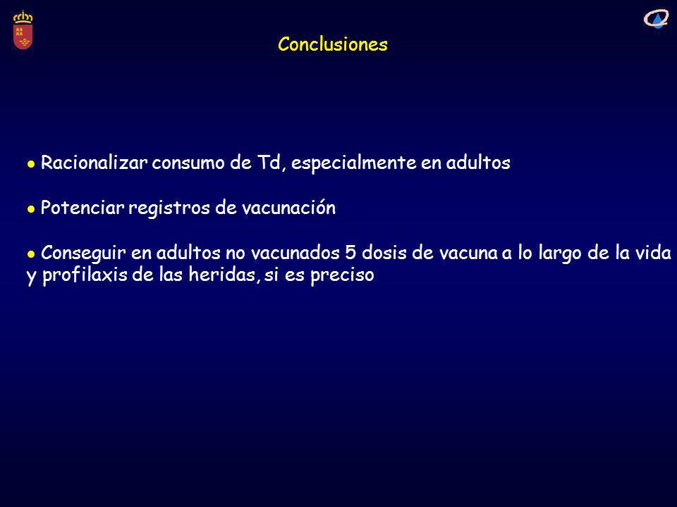 Conclusiones Racionalizar consumo de Td, especialmente en adultos Potenciar registros de vacunación Conseguir en adultos no vacunados 5 dosis de vacun
