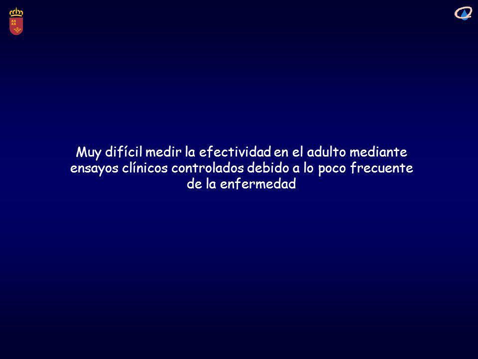 Muy difícil medir la efectividad en el adulto mediante ensayos clínicos controlados debido a lo poco frecuente de la enfermedad