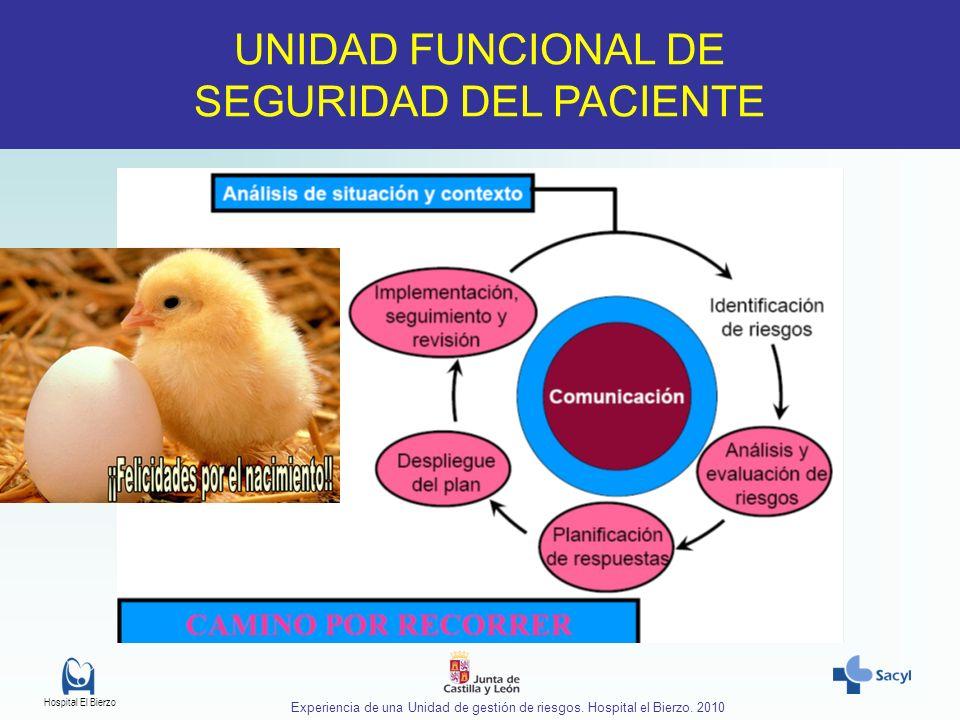 Hospital El Bierzo Experiencia de una Unidad de gestión de riesgos. Hospital el Bierzo. 2010 UNIDAD FUNCIONAL DE SEGURIDAD DEL PACIENTE