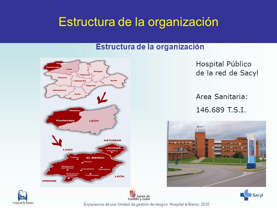 Hospital El Bierzo Experiencia de una Unidad de gestión de riesgos. Hospital el Bierzo. 2010 Estructura de la organización Area Sanitaria: 146.689 T.S