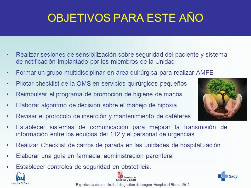 Hospital El Bierzo Experiencia de una Unidad de gestión de riesgos. Hospital el Bierzo. 2010 Realizar sesiones de sensibilización sobre seguridad del