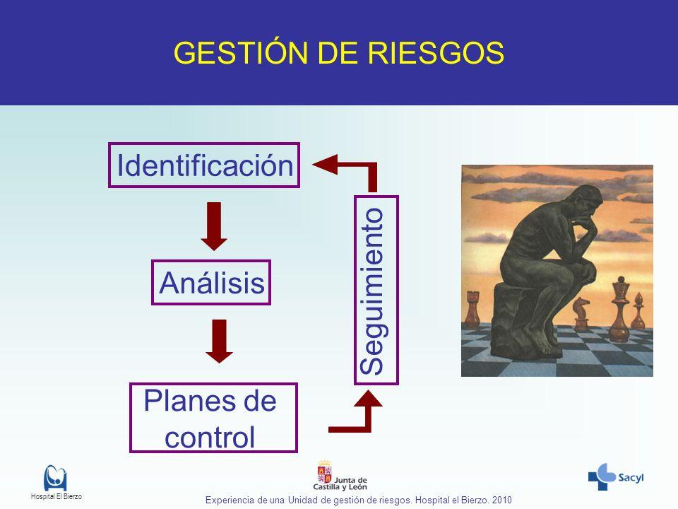 Hospital El Bierzo Experiencia de una Unidad de gestión de riesgos. Hospital el Bierzo. 2010 PRECAUCIONES ESTANDAR GESTIÓN DE RIESGOS Identificación A