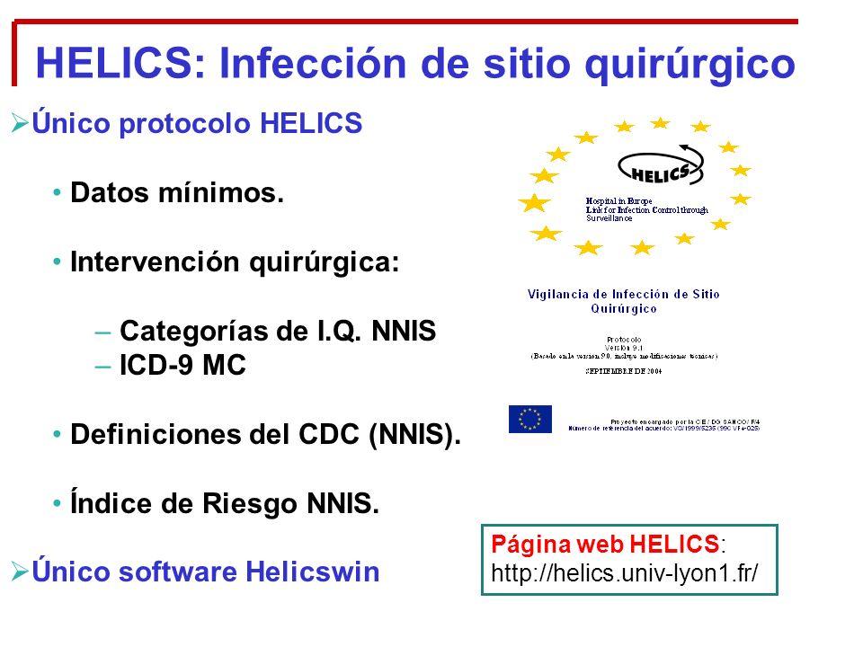 HELICS: Infección de sitio quirúrgico Único protocolo HELICS Datos mínimos.