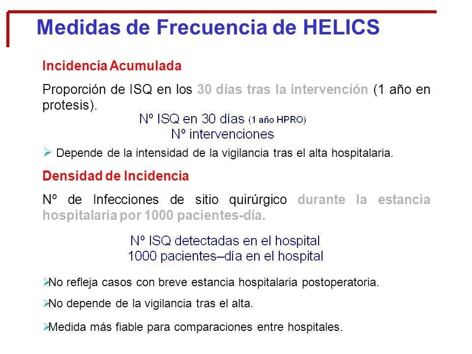 Medidas de Frecuencia de HELICS Incidencia Acumulada Proporción de ISQ en los 30 días tras la intervención (1 año en protesis).