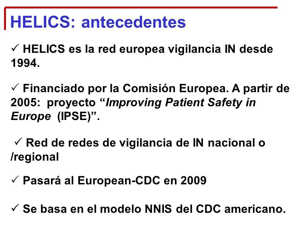 HELICS: antecedentes HELICS es la red europea vigilancia IN desde 1994.