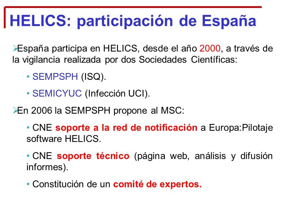 HELICS: participación de España España participa en HELICS, desde el año 2000, a través de la vigilancia realizada por dos Sociedades Científicas: SEMPSPH (ISQ).