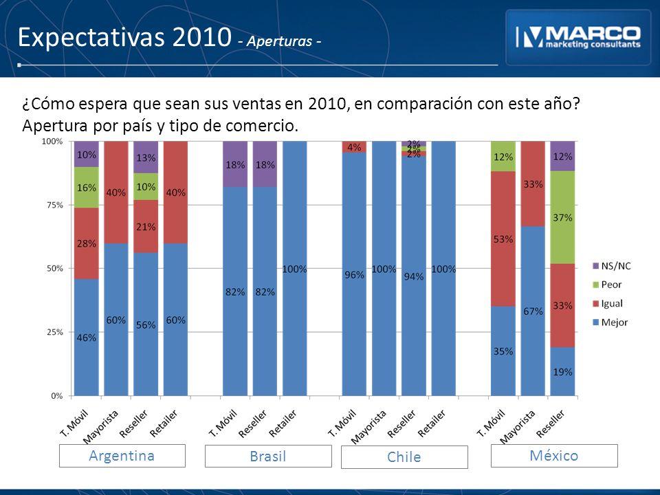 Expectativas 2010 - Aperturas - Argentina Brasil Chile México ¿Cómo espera que sean sus ventas en 2010, en comparación con este año.